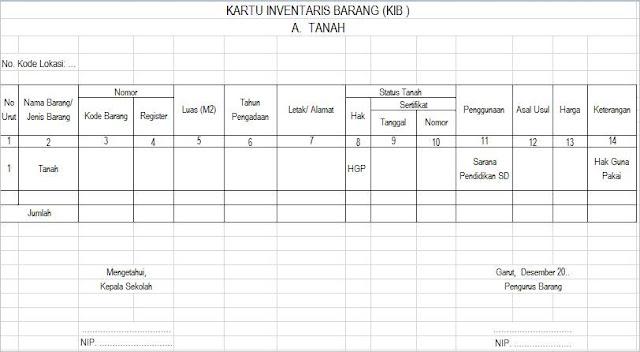 Contoh format KIB A