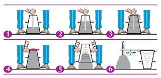 gambar teknik pengujian sulmp tes secara benar