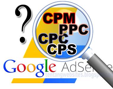 Pengertian Istilah-Istilah Dalam Google Adsense