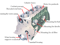 Engine Parts Diagram