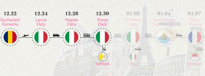 [義大利.羅馬] 充滿歷史與人文的城市(4) 聖天使城堡 人民廣場 西班牙廣場 義大利總統府