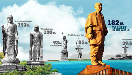 PM Modi dedicates Sardar Patel's 182-metre-tall 'Statue of Unity' to the Nation