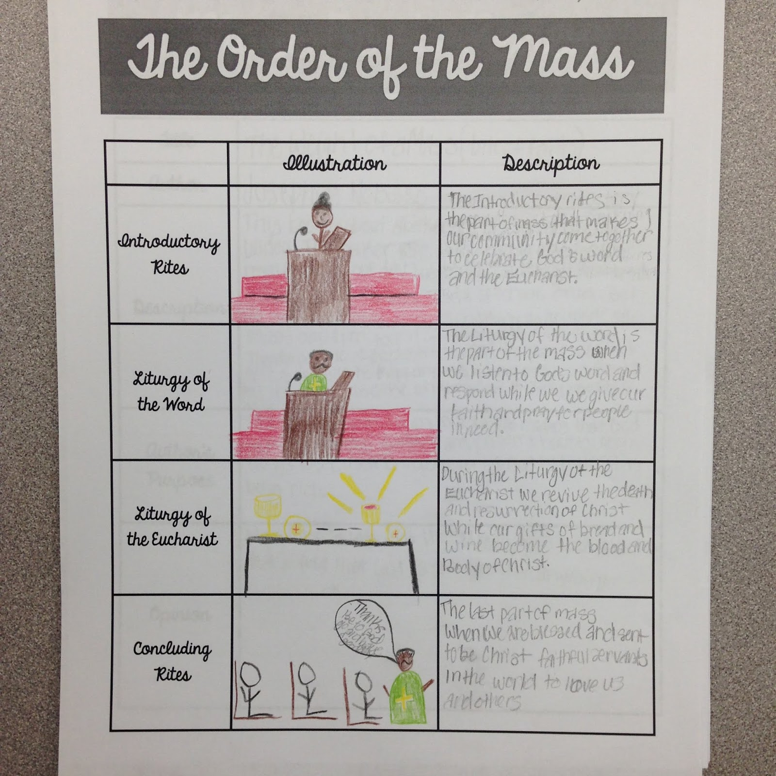 Look To Him And Be Radiant Teaching About The Mass