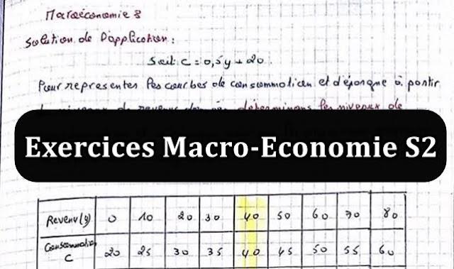Séries d'exercices Macro-Economie S2