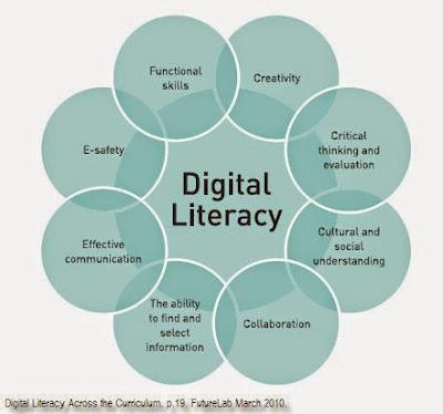 Apa Itu Literasi Digital? Pentingkah Untuk Kita Semua?