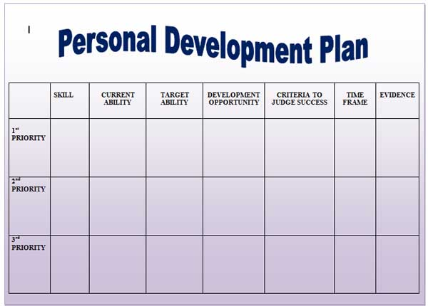 personal development plan template example - development plan template for employees