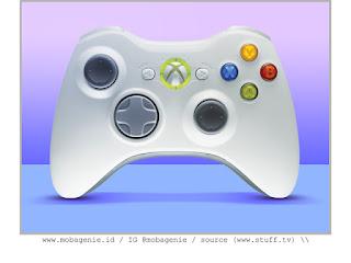 XBOX 360 CONTROLLER (2005)