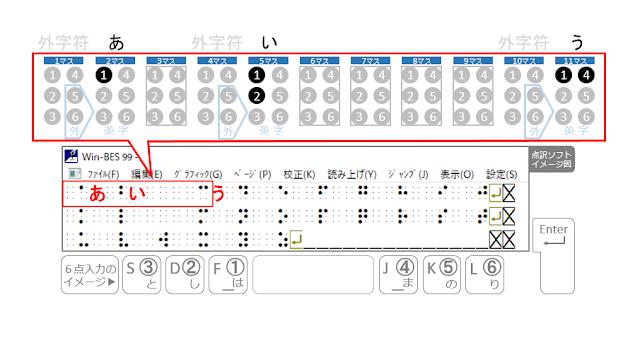 外字符がなくなり、2マス目に、あ、5マス目に、い11マス目に、う、と書かれた点訳ソフトのイメージ図