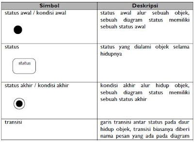 simbol-diagram-status