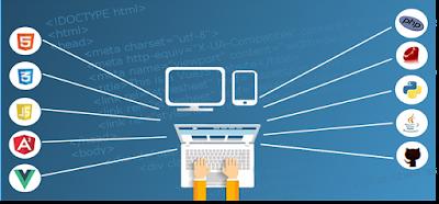 cara memilih Shared Web Hosting Terbaik
