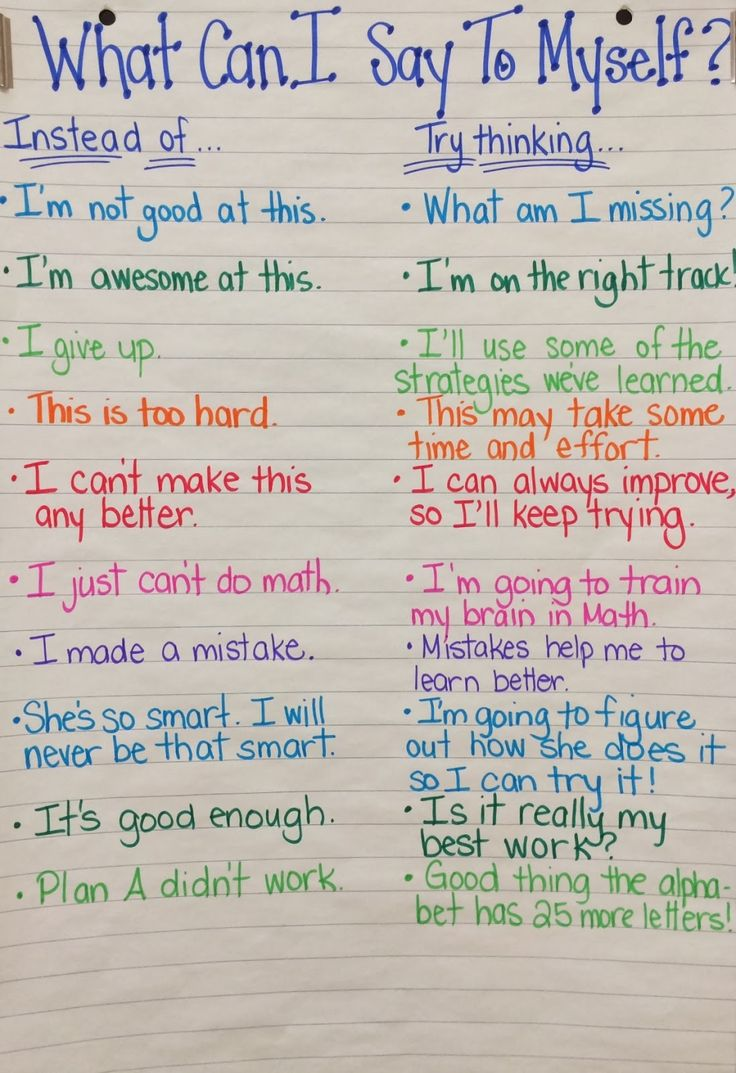 growth mindset resource round up 3rd grade thoughts what can i say to myself chart