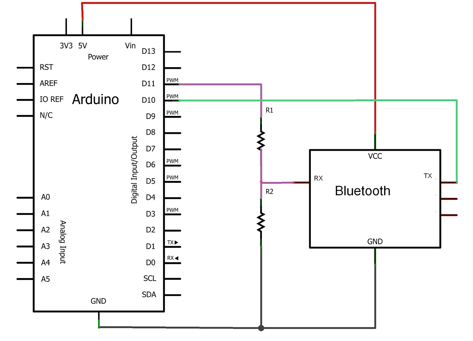 Bluetooth With Arduino