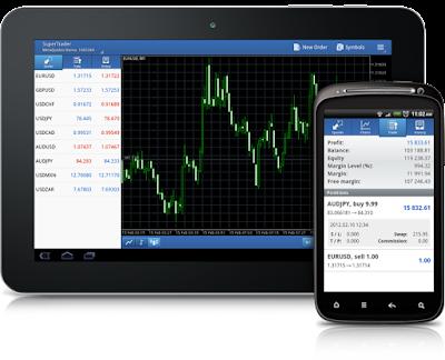 Aplikasi Trading Forex Android Terbaik Saat Ini