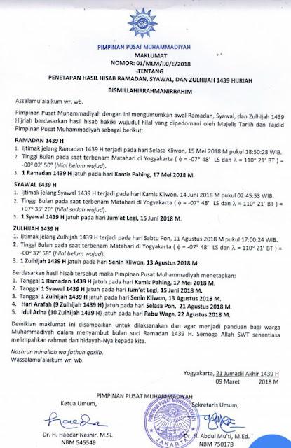 Maklumat PP Muhammadiyah tentang penentuan 1 tanggal Ramadhan 1439 H dan 1 Syawal 1439 H
