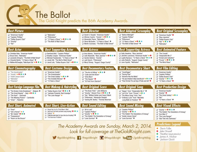 The 86th Academy Awards Full . Oscars 2015 One Page Printable Ballot ...