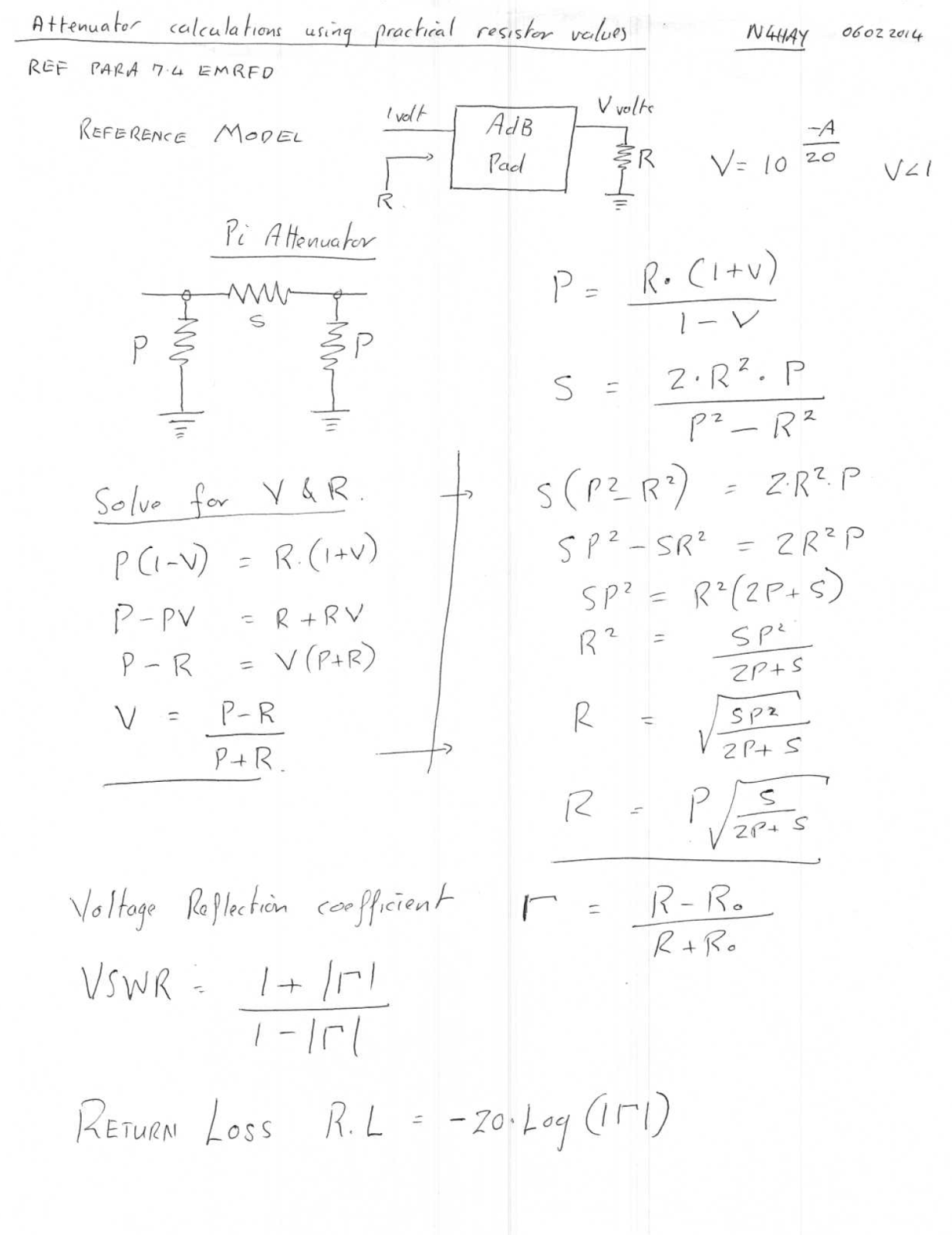 N4hay Zs6rsh Calculated Attenuator Return Loss Using