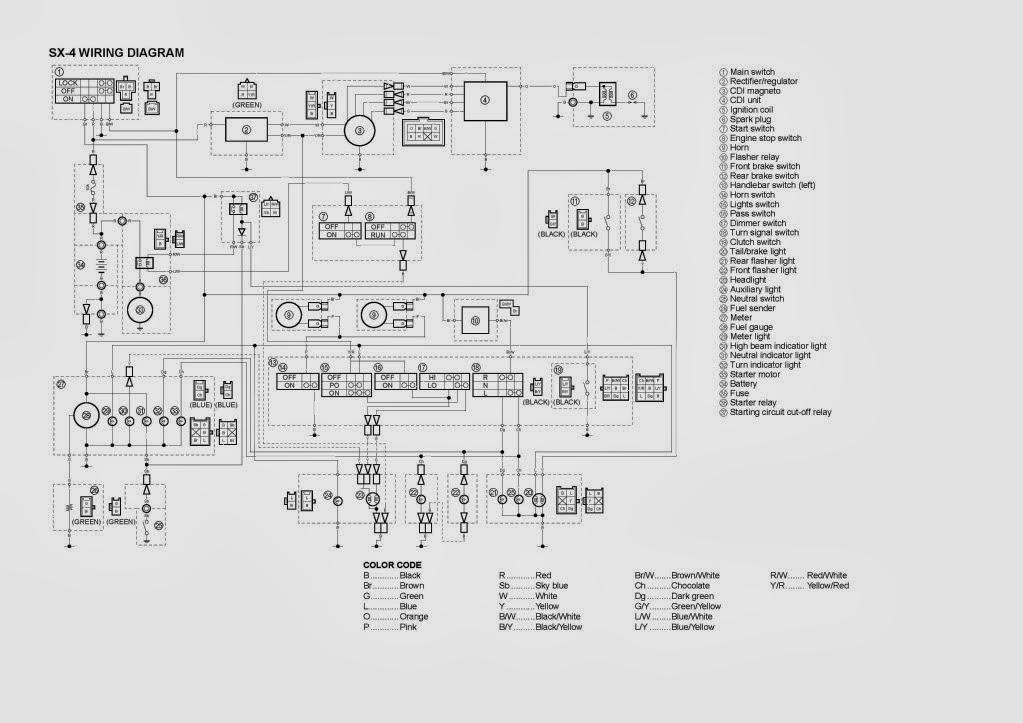 skema kelistrikan motor: skema Yamaha Scorpio