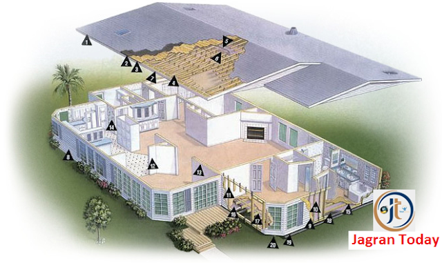 घर निर्माण के समय ध्यान रखें
