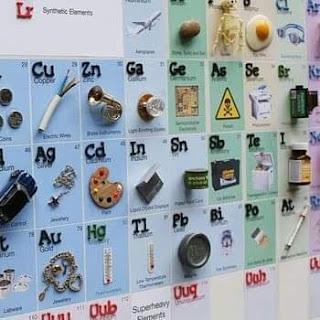Se observa una tabla periódica con cosas que incluyen los elementos como por ejemplo un cable de cobre, unas joyas de plata y oro, un instrumento musical de cinq.