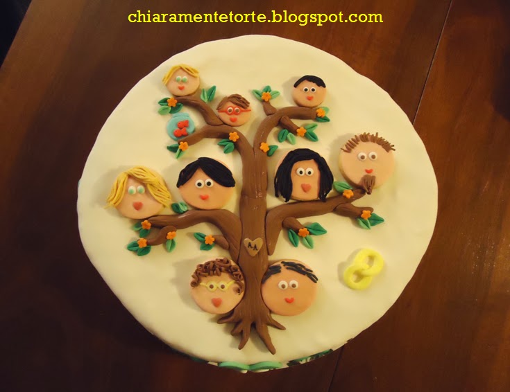 spesso CHIARAmenteTorte!: C'è un albero genealogico sulla torta!!! Son  XP09