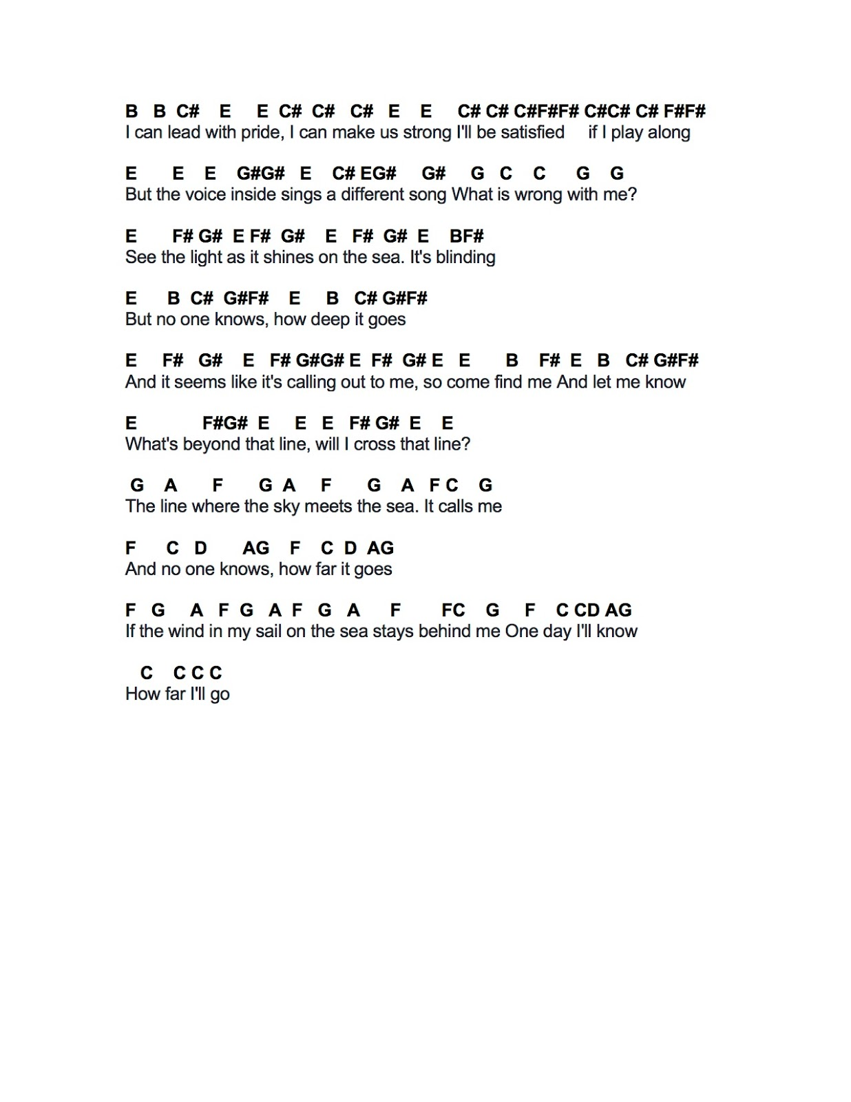 Flute sheet music how far ill go posted by kallyn m baditri Gallery