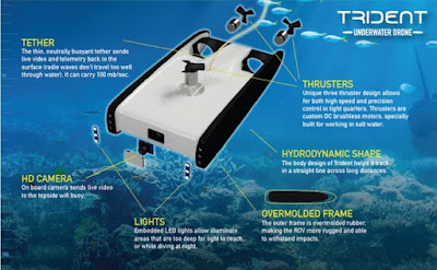 Dron acuático Trident