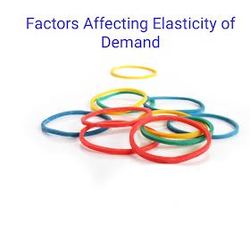 Factors affecting elasticity of demand - Economics