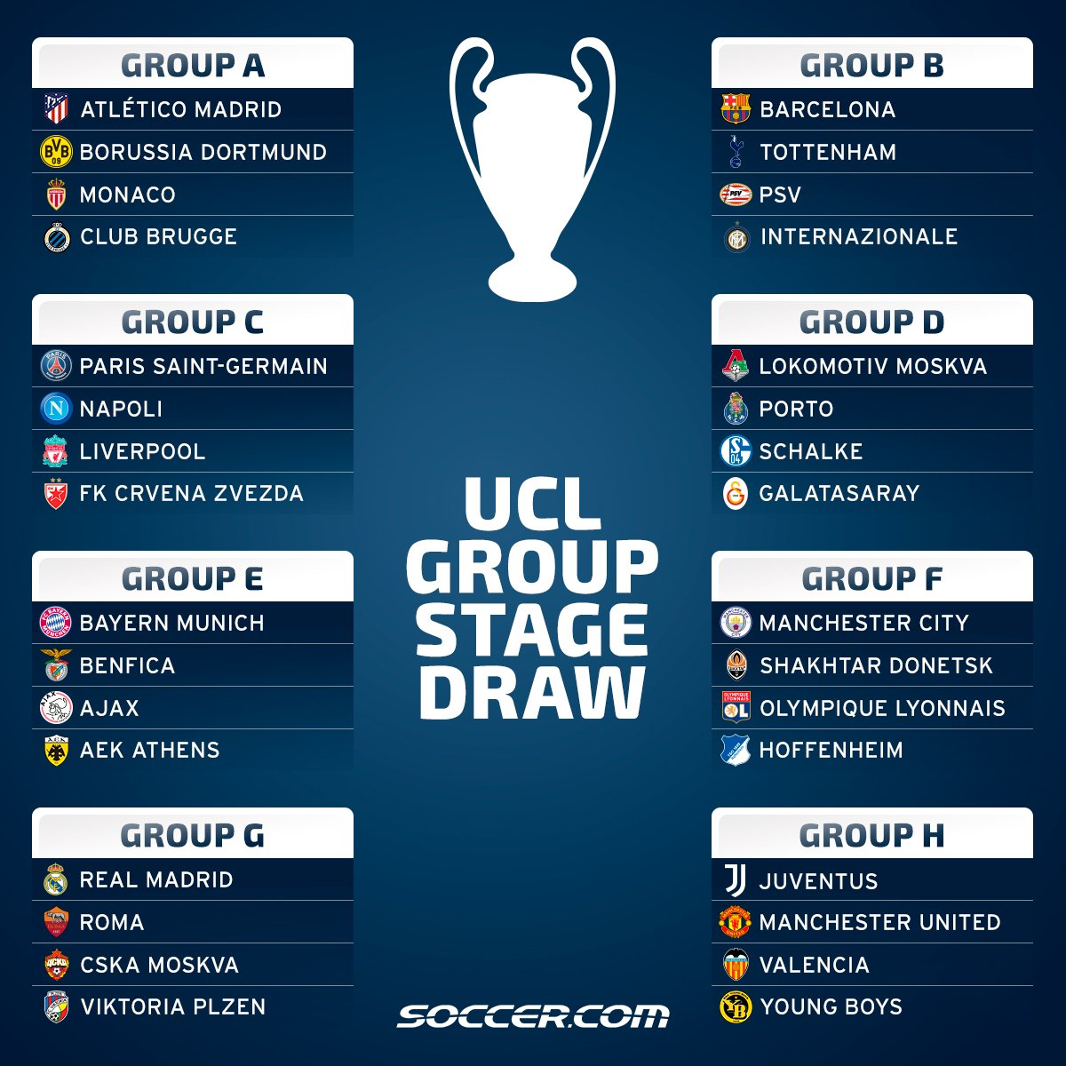 UEFA Champions League 2018 19 Season Begins With The Group Stages On 18 September Draw For Groups Stage Will Take