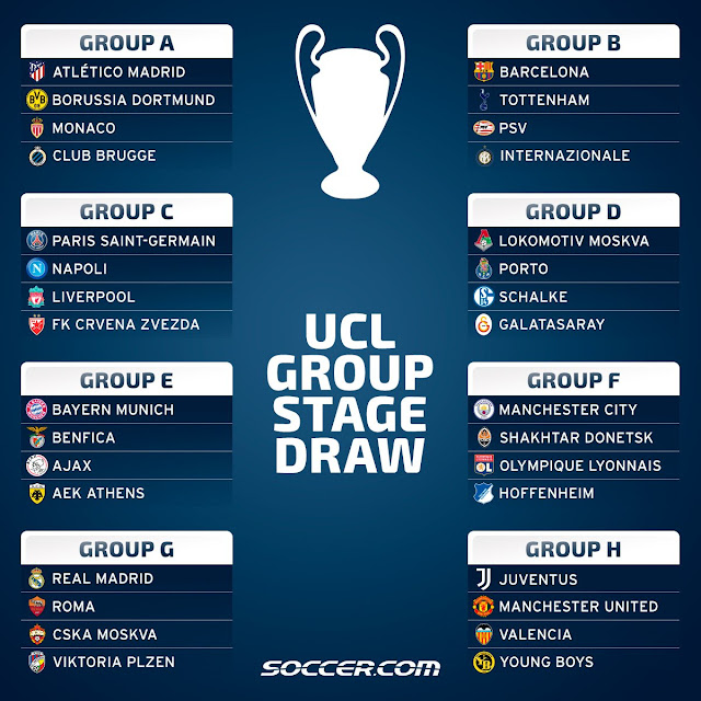 Latest Uefa Champions League 2018 19 Match Day Draw Schedule