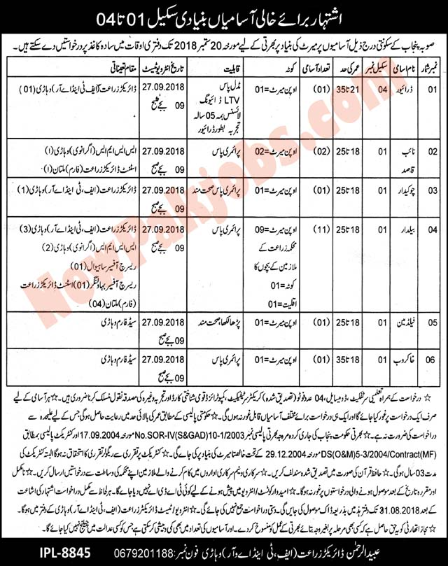 Government Vacancies In Agriculture Department Govt of Punjab 2018