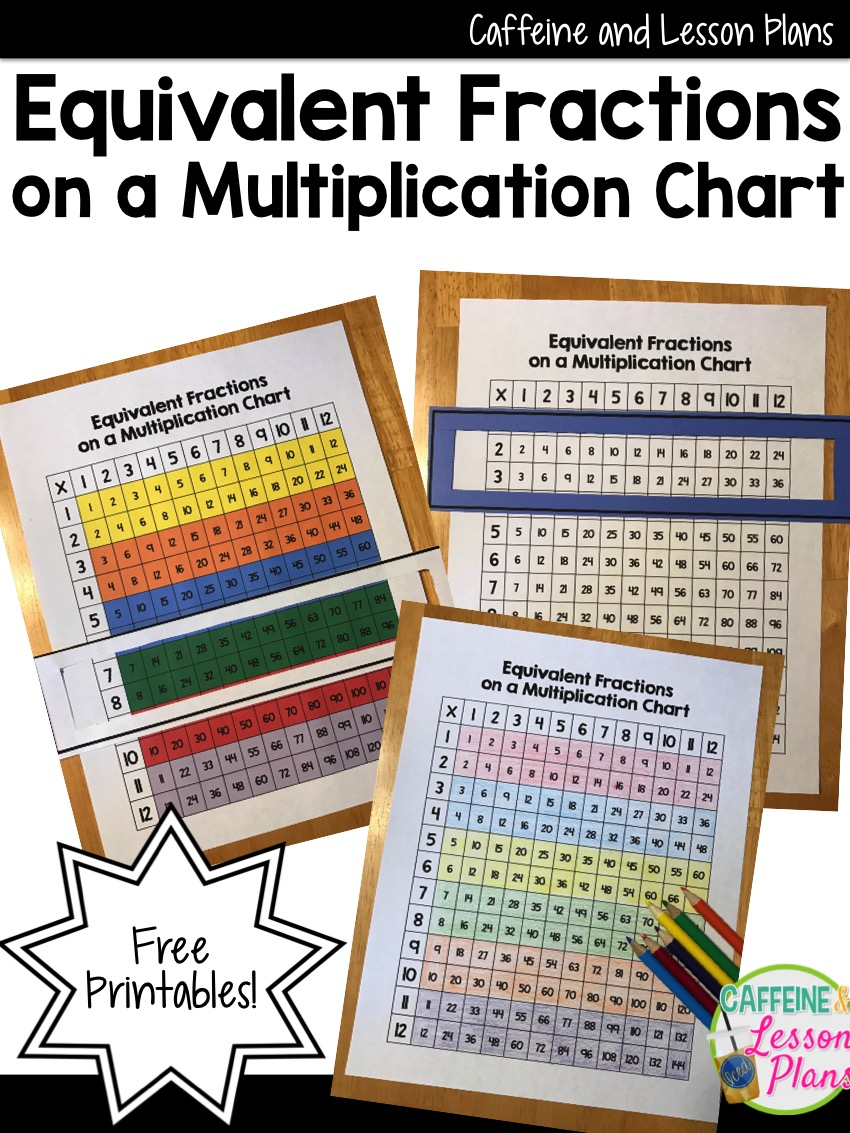 Caffeine and lesson plans equivalent fractions on a we all know that kids who havent memorized their math facts benefit from multiplication charts that is no surprise the process for using a multiplication nvjuhfo Image collections