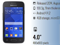 Samsung Galaxy Ace 4 LTE G313 PC Suite Download