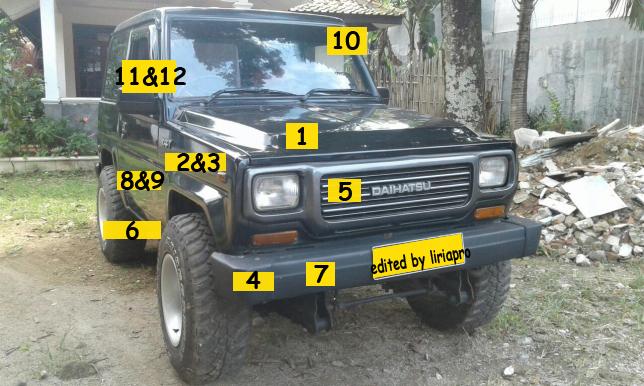 Estimasi Harga Bodi Part Untuk Daihatsu Taft Gt Liriapro X Do With