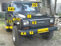 Estimasi Harga Bodi Part untuk Daihatsu Taft GT