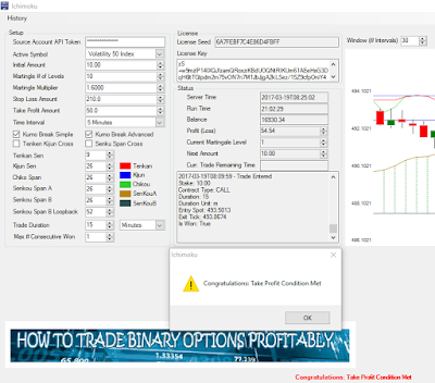 Ichimoku binary options bot showing new settings with volatility index