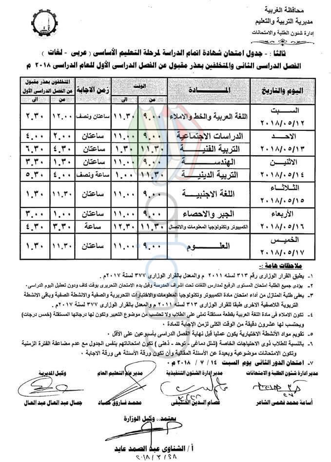 جدول امتحانات الشهادة الاعدادية 2018 الترم الثاني محافظة الغربية