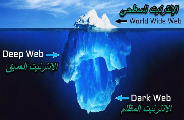 ماهو الانترنت المظلم  Deep Web  و Dark Web وما الفرق بينهما و كيف يمكن الوصول اليهما من Android  و الكمبيوتر | دليل كامل