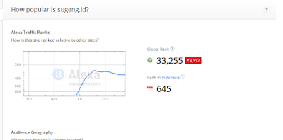 Alexa rank blog mas sugeng.id