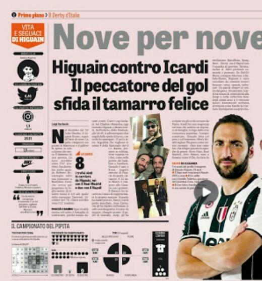 La sfida Higuain Icardi, Juventus-Inter
