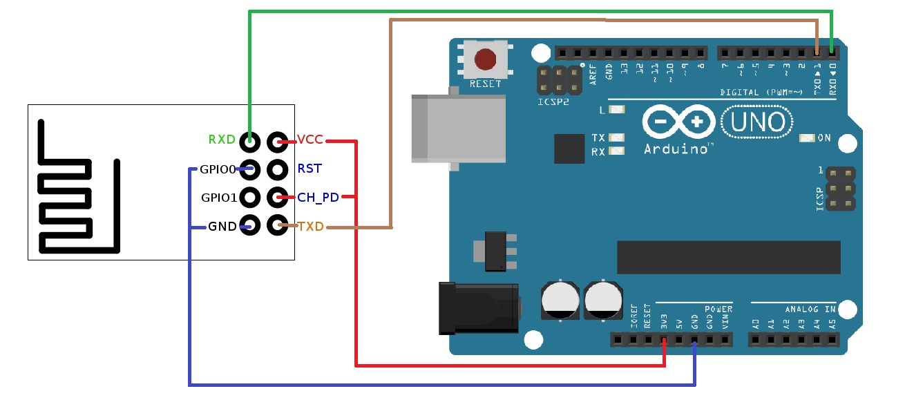 Home automation updating esp wifi module firmware