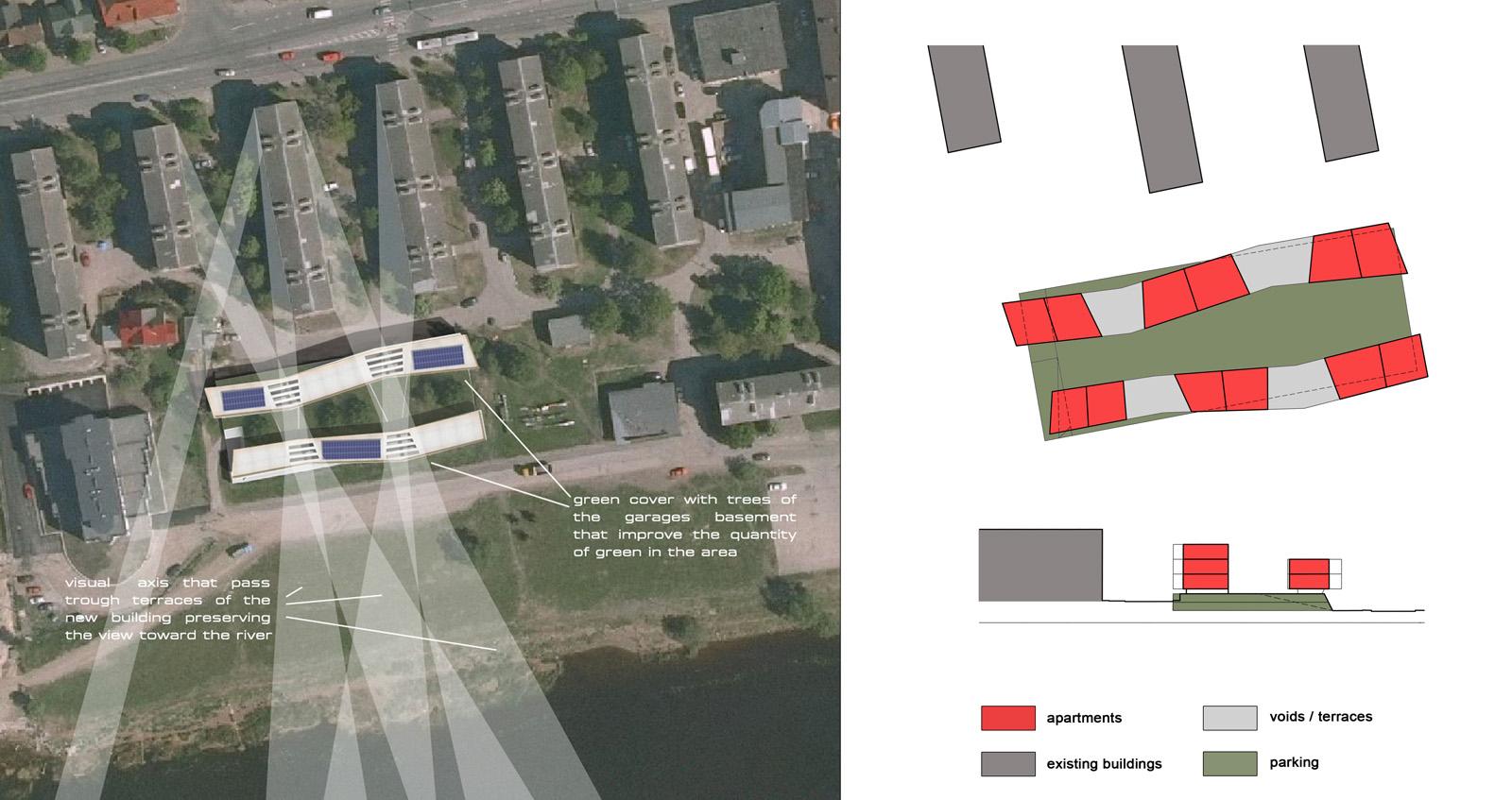 2631f7c1219 Residential and parking building - Pärnu, Estonia 2007   FDLA