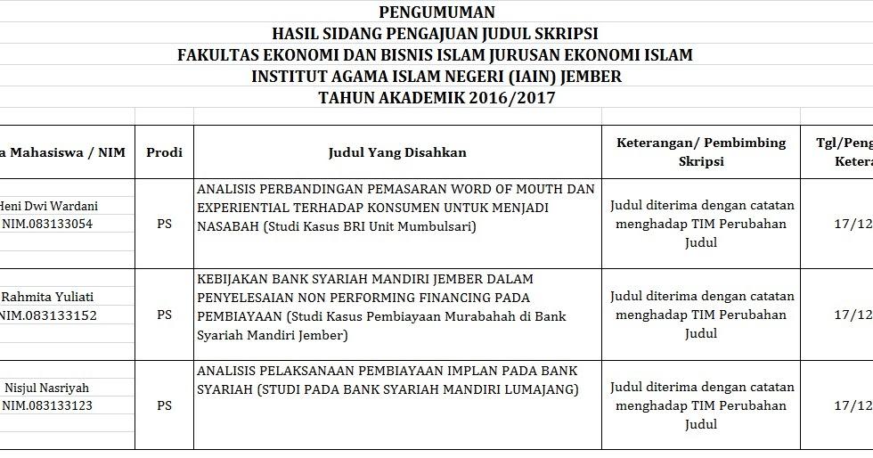 Fakultas Ekonomi Dan Bisnis Islam Pengumuman Judul Skripsi Yang