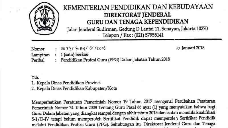 Persyaratan Peserta Ppg Dalam Jabatan Tahun 2018 Yang Lulus Pretest Gurusd Id