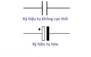 Ký hiệu của tụ điện trong mạch điện