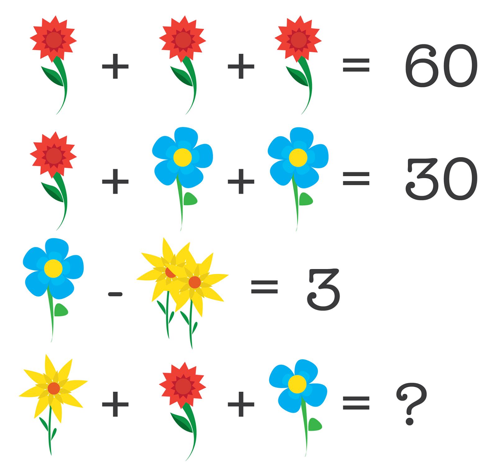 примеры на логику в картинках необычные с умножением отличие обычной