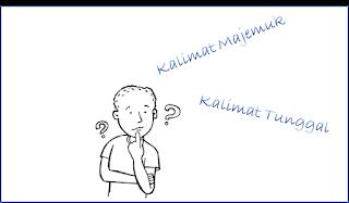 Permalink ke Pengertian dan 30 Contoh Kalimat Majemuk dan Kalimat Tunggal Bahasa Indonesia