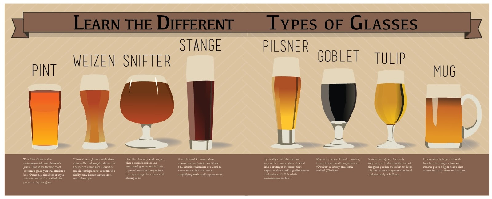 Bardak türleri ve özellikleri