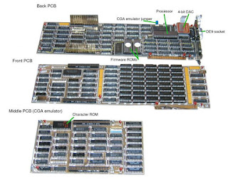 PGC (Professional Grapich Controller atau PGA (Professional Grapich Adapter)).