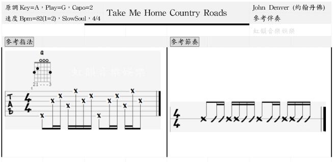 【虹韻音樂娛樂】- 吉他 & 烏克麗麗 : 【Take Me Home,Country Roads - John Denver (約翰丹佛)】- 吉他譜 - 烏克麗麗譜 ...
