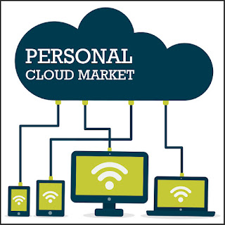 https://www.alliedmarketresearch.com/personal-cloud-market